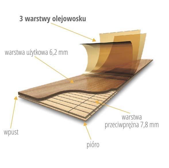 podloga drewniana finishparkiet