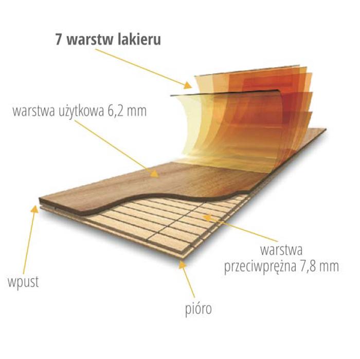 drewniana podloga warstwowa debowa